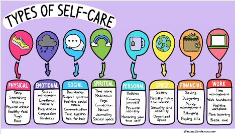 …how do you 'self care'?